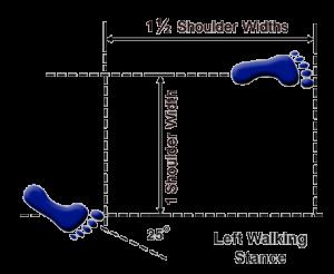 Walking-Stance